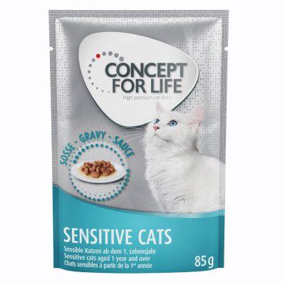Concept For Life Cat Food Sensitive