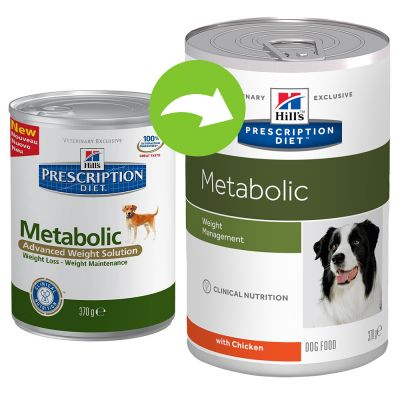 Metabolic Dog Food Coupons