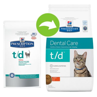 T D Dental Cat Food Reviews