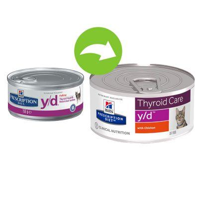 Royal Canin Thyroid Cat Food