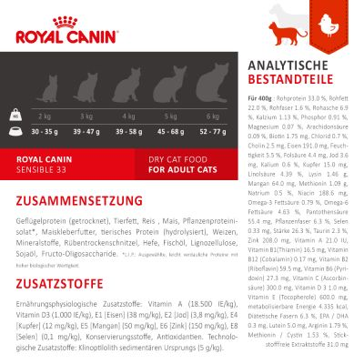 2 kg Royal Canin Sensible 33  + 400 g Concept for Life und Hill's