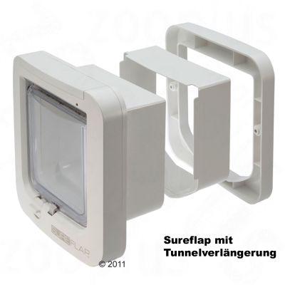 SureFlap-mikrosirukissanluukku